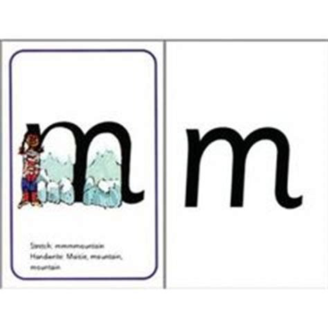 Read Write Inc Phonics Flashcards Printable