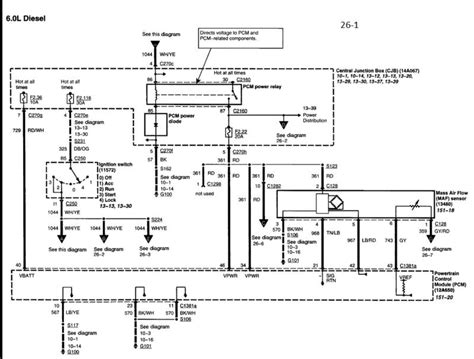 2004 ford f250 underdash fuse diagram ford truck