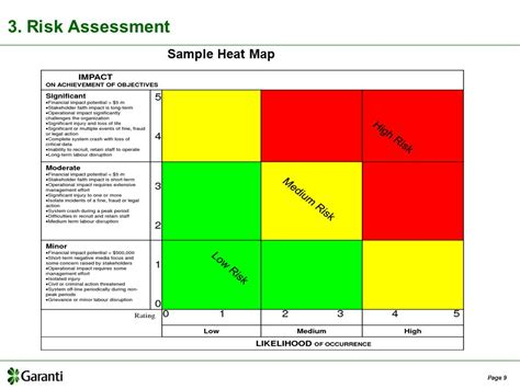 audit risk heat map pictures to pin on pinterest pinsdaddy