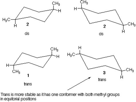 cis trans isomers geometric isomers
