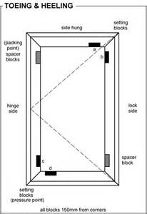 toe and heel doors windows maintenance
