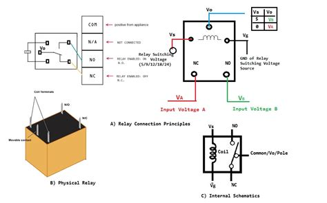 spdt relay schematic diagram get free image about wiring