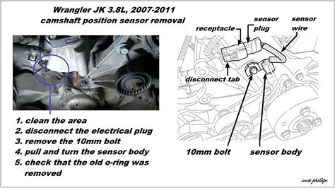 jeep wrangler jk 2007 to present how to replace camshaft