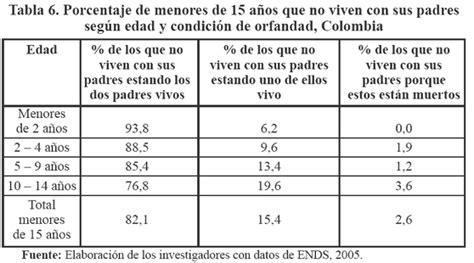 porcentaje de pension del empleador en colombia porcentaje para el pago de salud en colombia ao 2016