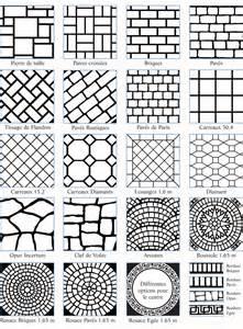 les motifs terrasse b 233 ton d 233 coratif beton d 233 coratif
