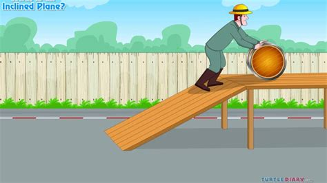 Plan Incline by What Is An Inclined Plane Science For