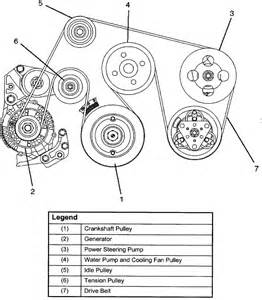 2000 Isuzu Rodeo Belt Diagram Solved Diagram For Serpentine Belt On 2002 Isuzu Rodeo