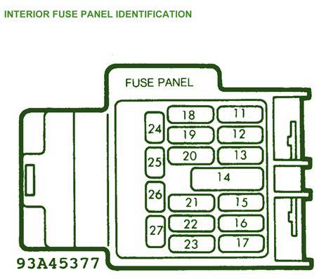 1993 mazda mx 5 miata interior fuse box diagram circuit
