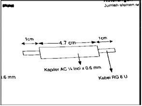 Kawat Email Tembaga 0 10 Mm think smart membuat antena omni dbi 2 4 ghz