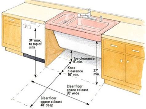 Kitchen Sink Height Kitchen Sink Height Ada Butler S Pantry Sinks Kitchen Sinks And Kitchens