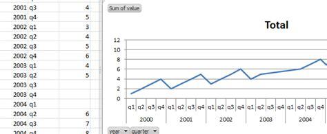 broken bar diagram excel line graph line broken y axis in an excel