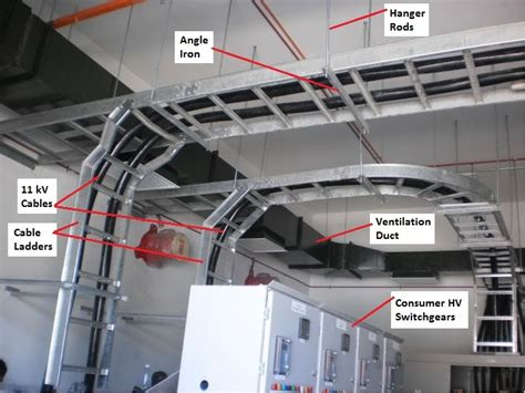 Cable Multi Runcing electrical installation wiring pictures cable ladder pictures