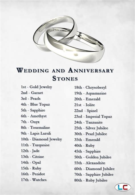 10 Year Anniversary Gift Ideas For by 10 Year Wedding Anniversary Gift