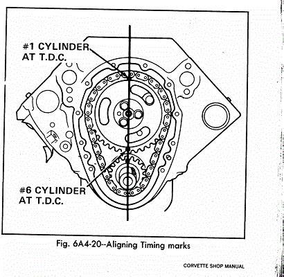 chevy ballast resistor wiring diagram chevy wiring
