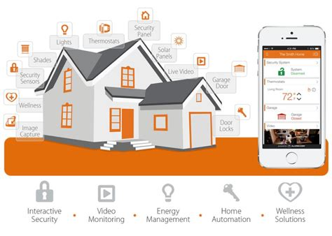 automate your home s security and energy controls