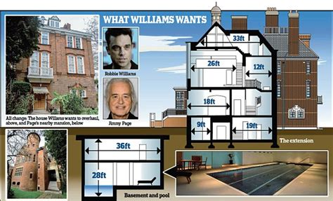 robbie williams fuels feud with led zep jimmy