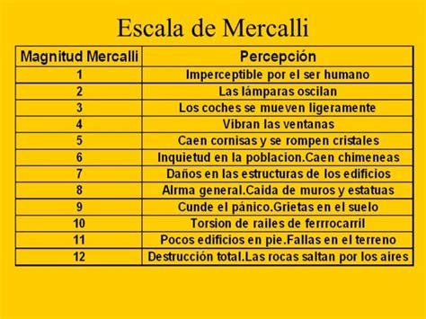 tabla de escala de sismos richter y mercalli diferencias entre escala mercalli y escala ritcher