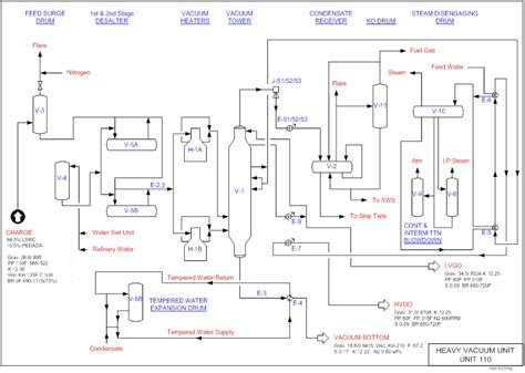 vacuum distillation unit vacuum distillation unit dynamic expansion