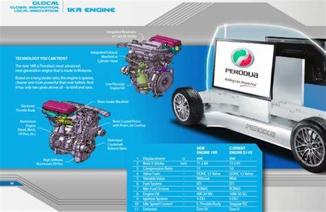 Minyak Enjin Toyota harga dan spesifikasi kereta perodua axia model baru 2014