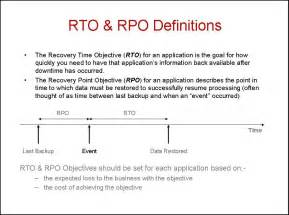 recovery point objective template defining rpo and rto wikibon
