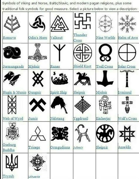 viking symbol tattoos pin by jen on pagan viking symbols norse