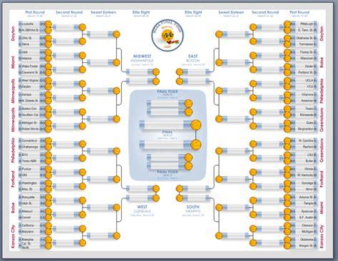 visio bracket shape ncaa four interactive visio tournament bracket