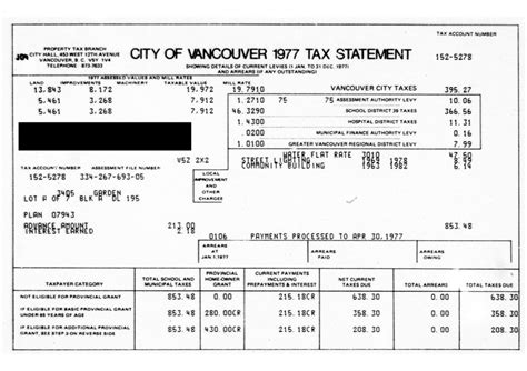 Property Tax Records California Vancouver Property Tax Records To 2005 Now Available At The Archives Authenticity