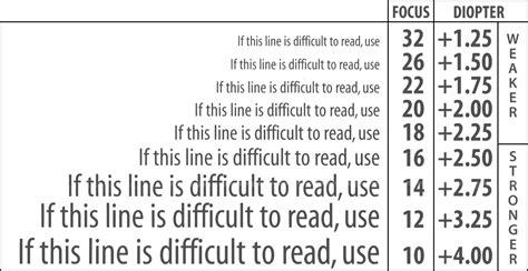 printable eye reading chart eye chart