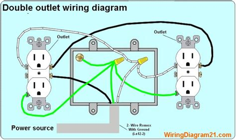 wiring 2 outlet box wiring duplex receptacle