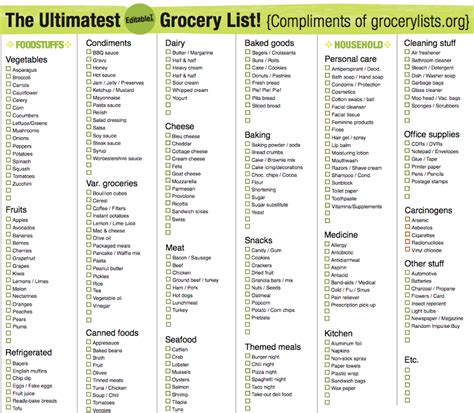 6 grocery list templates formats exles in word excel