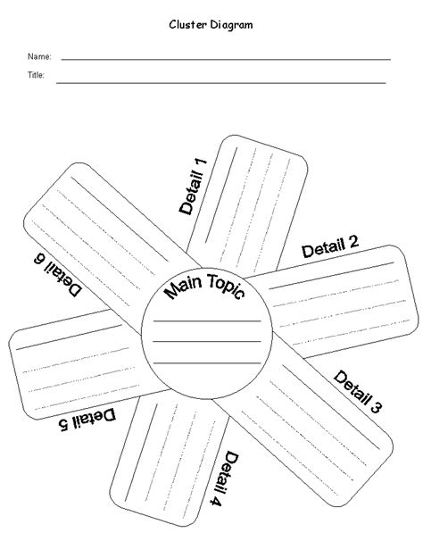 writing diagram marcuscrsby graphic organizers