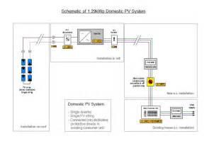 electric meter wiring diagram uk efcaviation