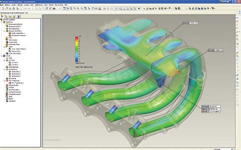 5 myths of cfd