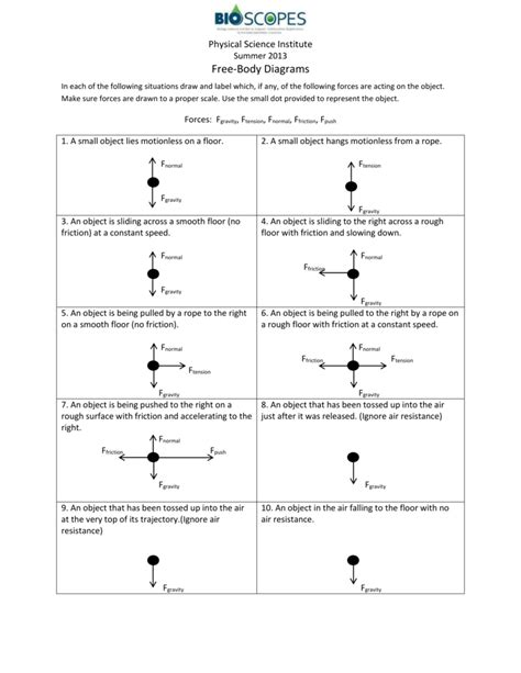 printable worksheets with answer key free body diagram worksheet with answers worksheets