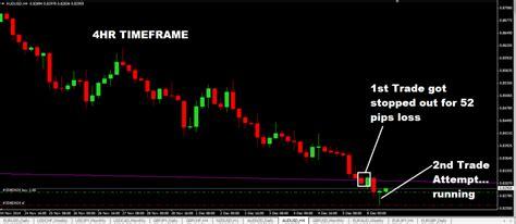 swing trading wiki b 228 sta trading tekniker forex