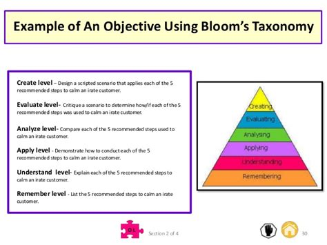 lesson plan template bloom taxonomy lesson plan explained works of hunter gagne and