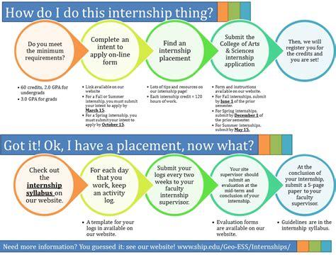 intern ship shippensburg internships