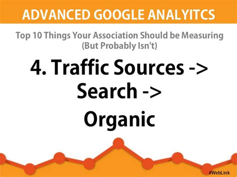 Probably Isnt by Advanced Analytics Top 10 Things Your Association