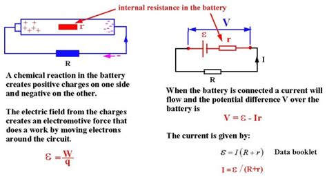 resistor battery definition the potential difference a resistance the energy converted from electrical to heat per