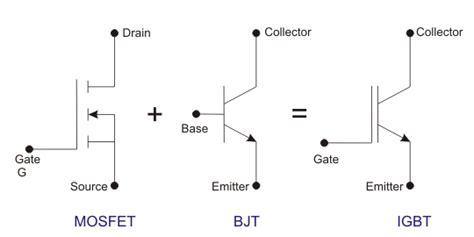 igbt transistor symbol insulated gate bipolar transistor igbt electrical4u