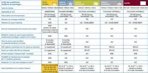 simplifications des tarifs costa croisi 232 re avec une