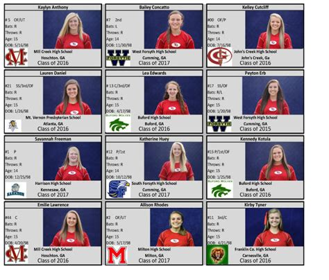 Search Results For Roster Sheet Template Calendar 2015 Soccer Team College Recruiting Brochure Template