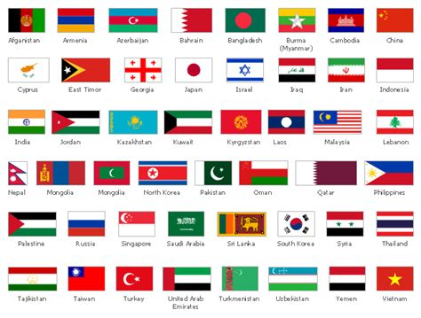 flags of the world game instructions this weekend all asian cw contest dxcoffee