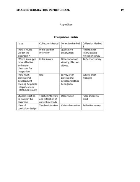 format proposal classroom action research action research proposal lakedria lozano music