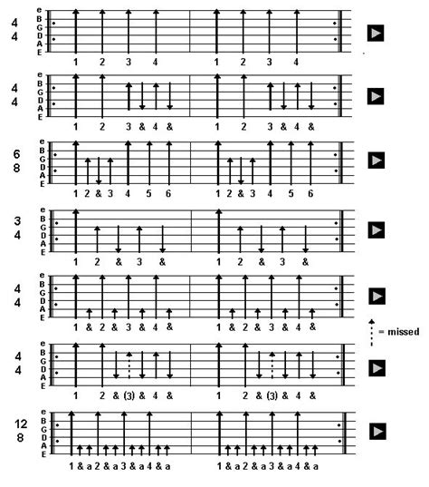 strumming pattern hear you me 17 best ideas about sound sles on pinterest music