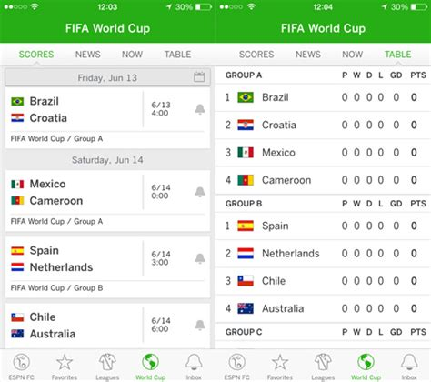world cup soccer result 10 world cup 2018 scores for iphone and android apps