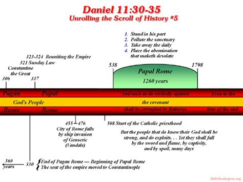 daniel and the revelation the response of history to the voice of prophecy a verse by verse study of these important books of the bible classic reprint books daniel 11 30 35 unrolling the scroll of the future 5