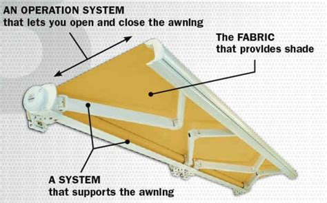 llaza awning parts replacing awning fabric professional sun protection on