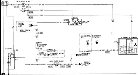 miata ignition wiring wiring diagrams wiring diagrams