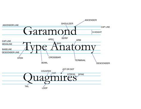 typography chart zpirnot typography type anatomy chart